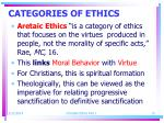categories of ethics15