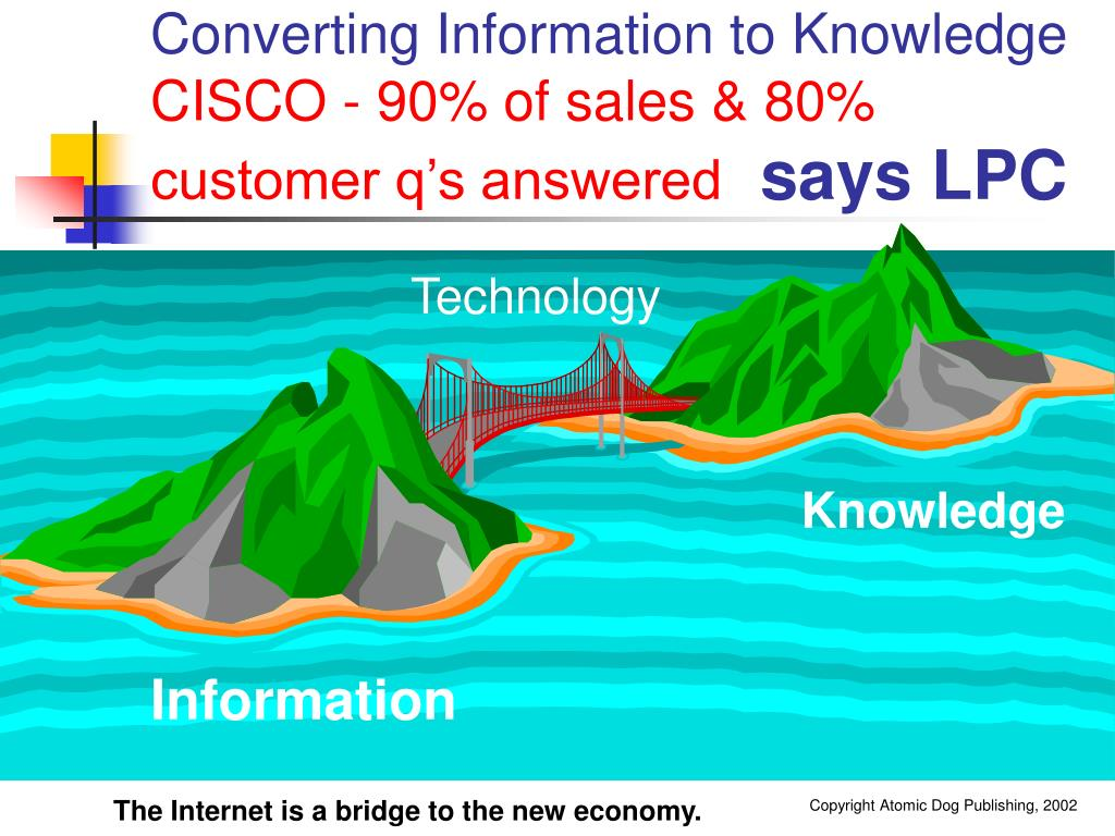 Converting Information to Knowledge