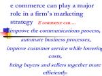 e commerce can play a major role in a firm s marketing strategy