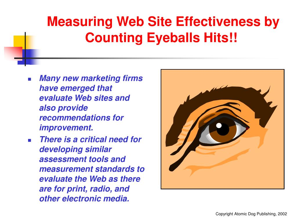 Measuring Web Site Effectiveness by Counting Eyeballs Hits!!