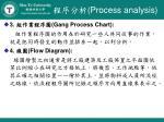process analysis15