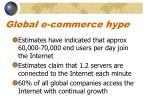 global e commerce hype
