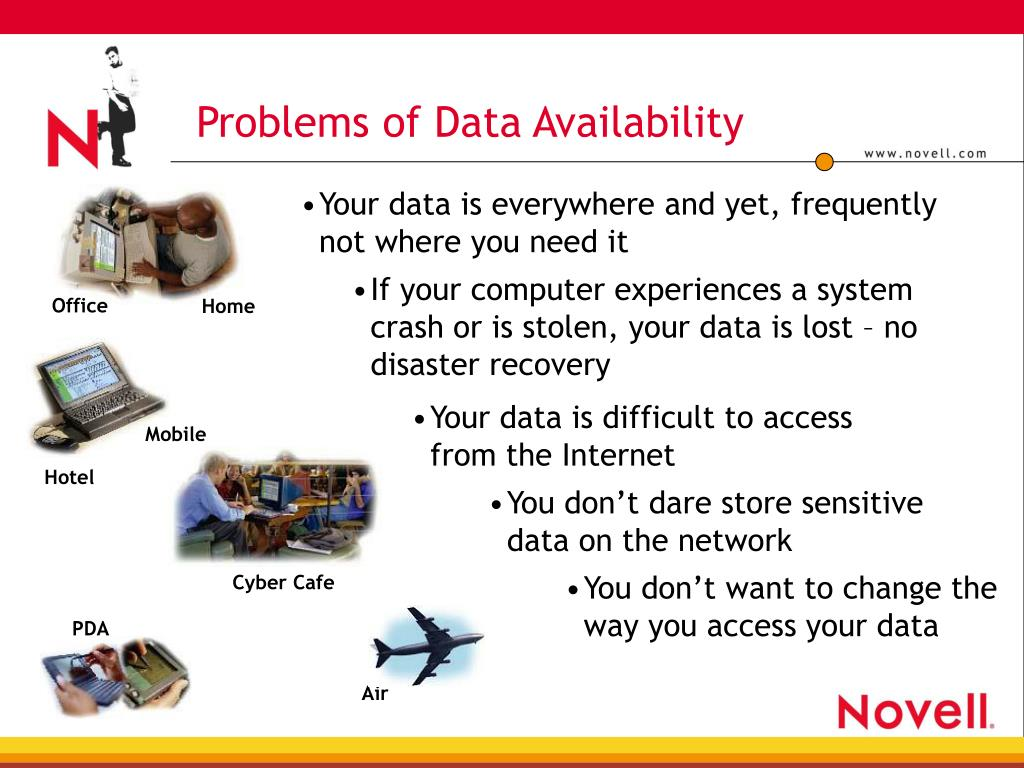 Problems of Data Availability