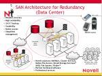 san architecture for redundancy data center