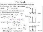 fed batch15