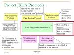 project jxta protocols57