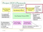 project jxta protocols61