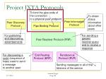 project jxta protocols63