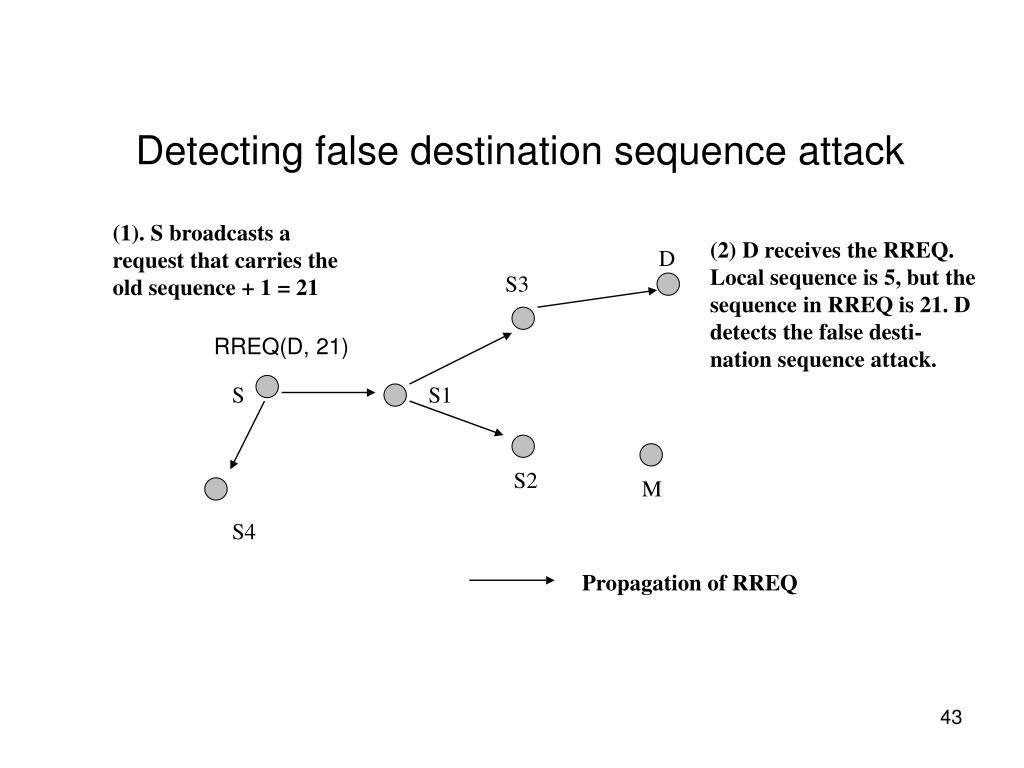 Detecting false destination sequence attack