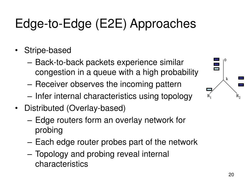 Edge-to-Edge (E2E) Approaches