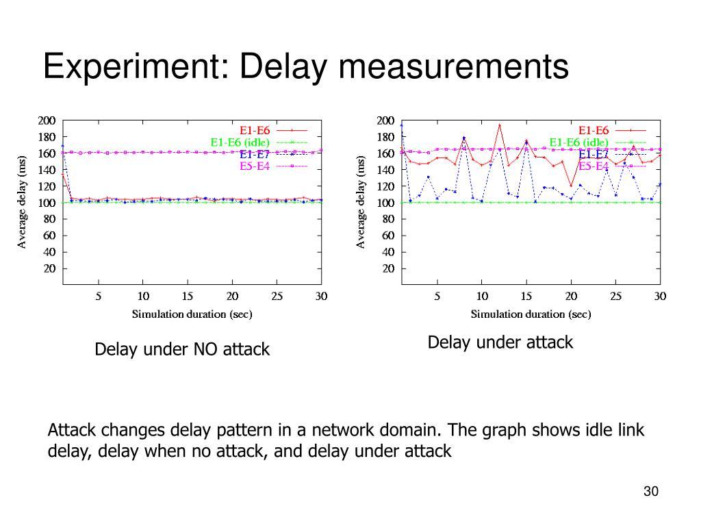 Experiment: Delay measurements