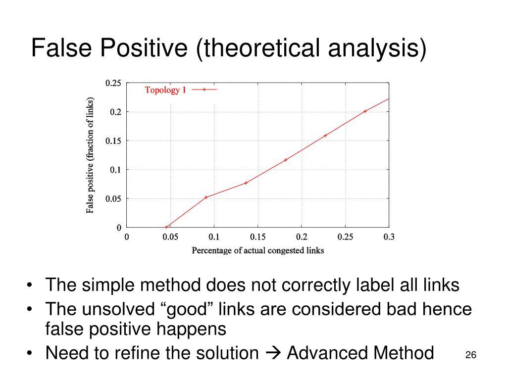 False Positive (theoretical analysis)