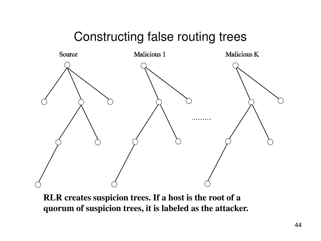 Constructing false routing trees