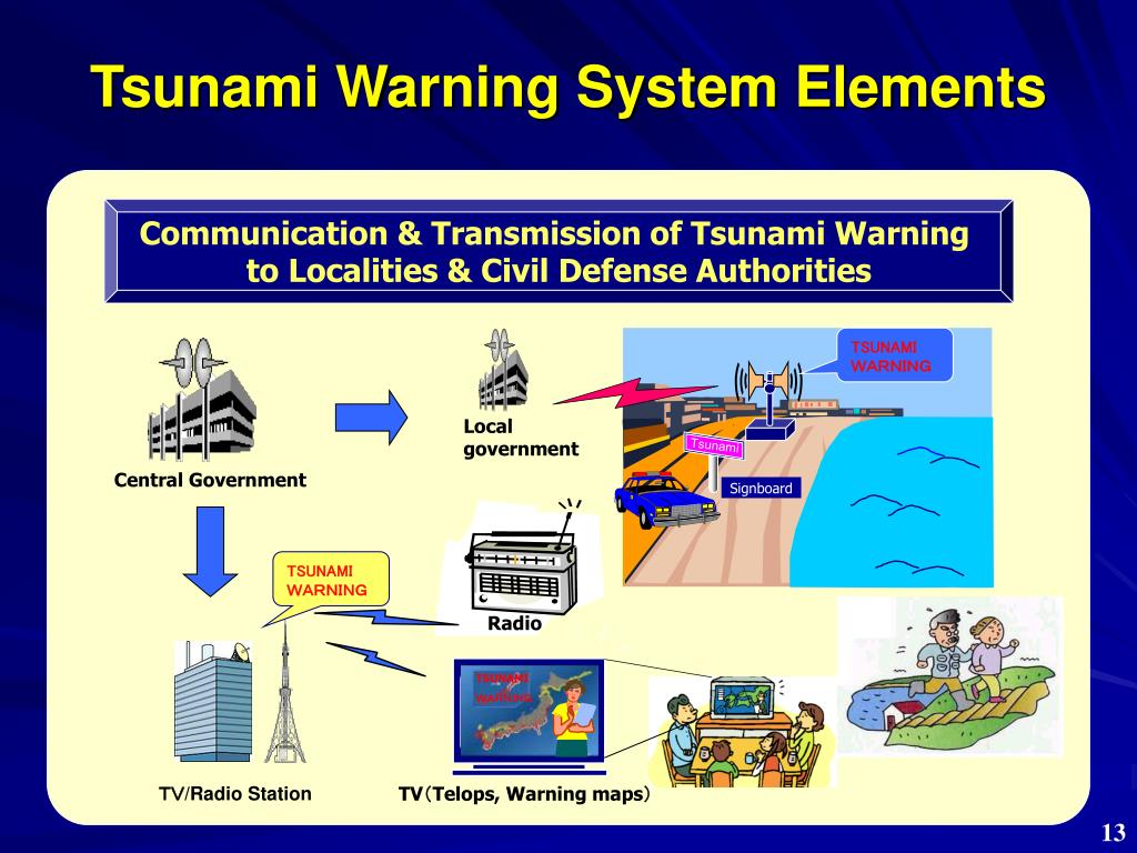 tsunami warning systems essay Earthquake early warning (eew) systems use earthquake science and the technology of monitoring systems to alert devices and people when shaking waves generated by an earthquake are expected to arrive at their location the seconds to minutes of advance warning can allow people and systems to take.
