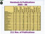 handouts publications 2005 06