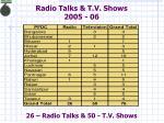 radio talks t v shows 2005 06