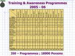 training awareness programmes 2005 06