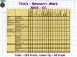 trials research work 2005 067