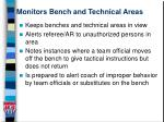 monitors bench and technical areas
