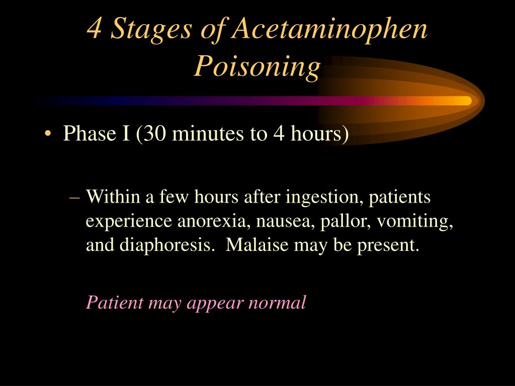 4 Stages of Acetaminophen Poisoning