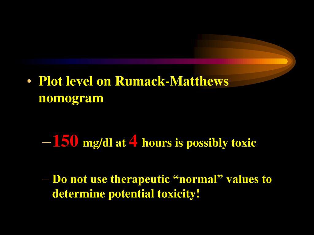 Plot level on Rumack-Matthews nomogram