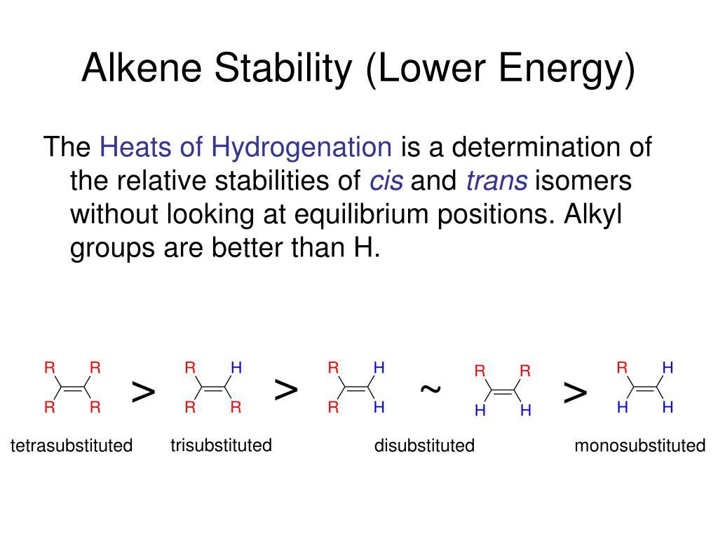 Alkene Stability (Lower Energy)