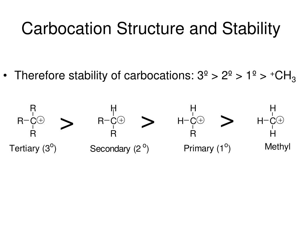 Carbocation Structure and Stability