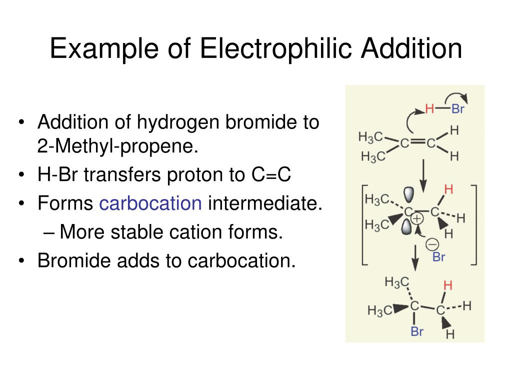 Example of Electrophilic Addition