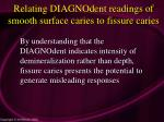 relating diagnodent readings of smooth surface caries to fissure caries