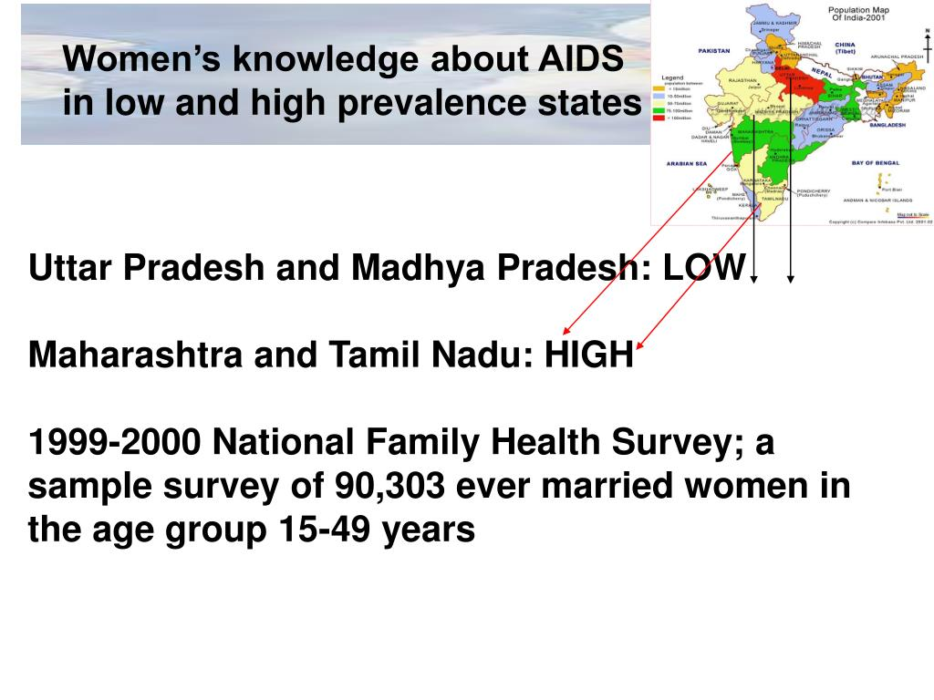 Women's knowledge about AIDS