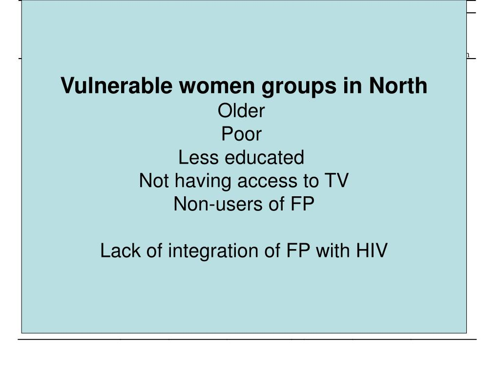 Vulnerable women groups in North