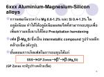 6xxx aluminium magnesium silicon alloys