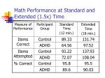 math performance at standard and extended 1 5x time