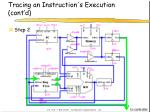 tracing an instruction s execution cont d25