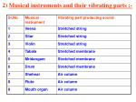 2 musical instruments and their vibrating parts