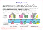 tcn integrity concept