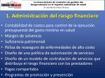 1 administraci n del riesgo financiero