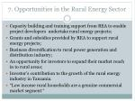 7 opportunities in the rural energy sector