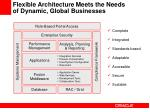 flexible architecture meets the needs of dynamic global businesses