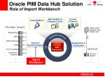oracle pim data hub solution role of import workbench