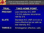 trials of unprovoked vte favor indefinite duration anticoagulation nejm 2003