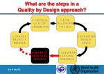 what are the steps in a quality by design approach38