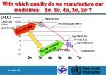 with which quality do we manufacture our medicines 6 5 4 3 2