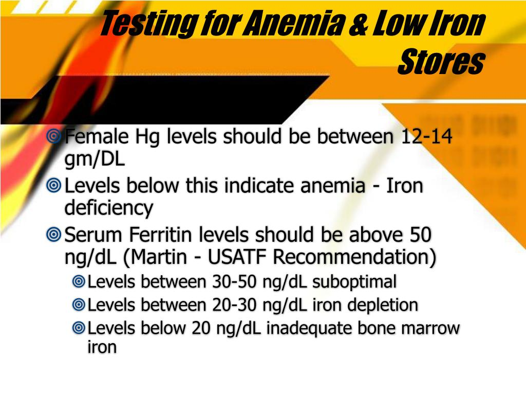 Testing for Anemia & Low Iron Stores
