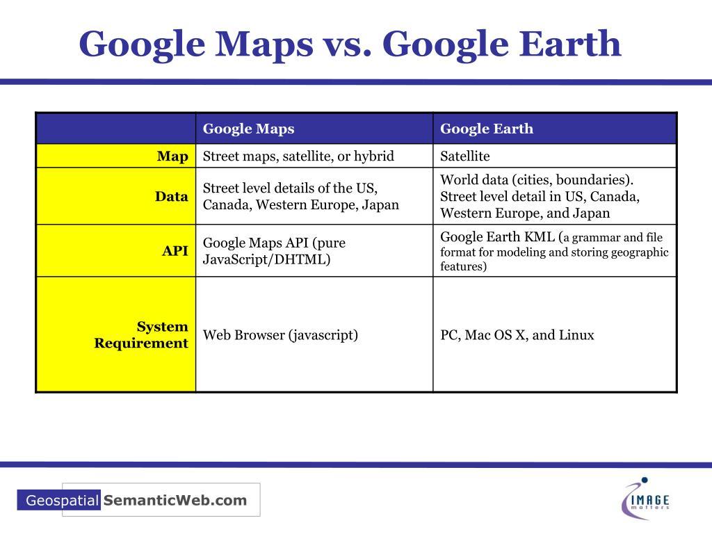 Google Maps vs. Google Earth