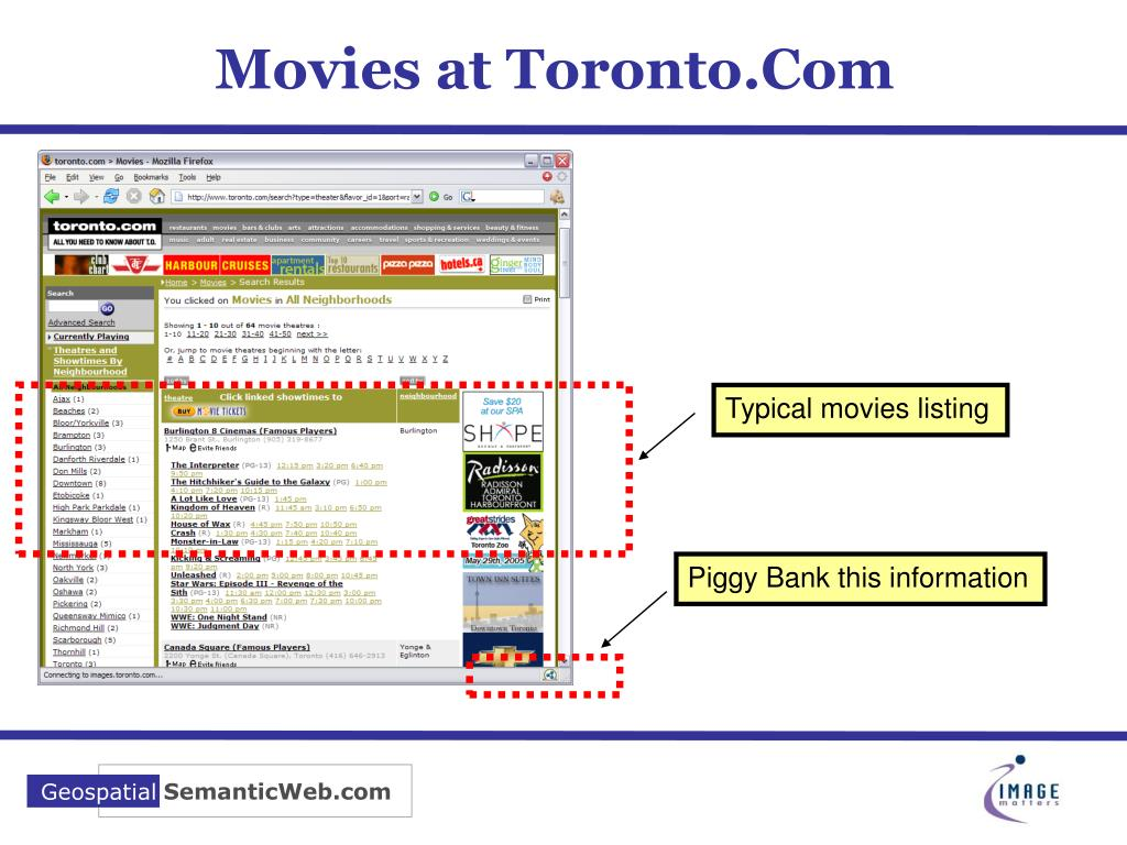 Movies at Toronto.Com