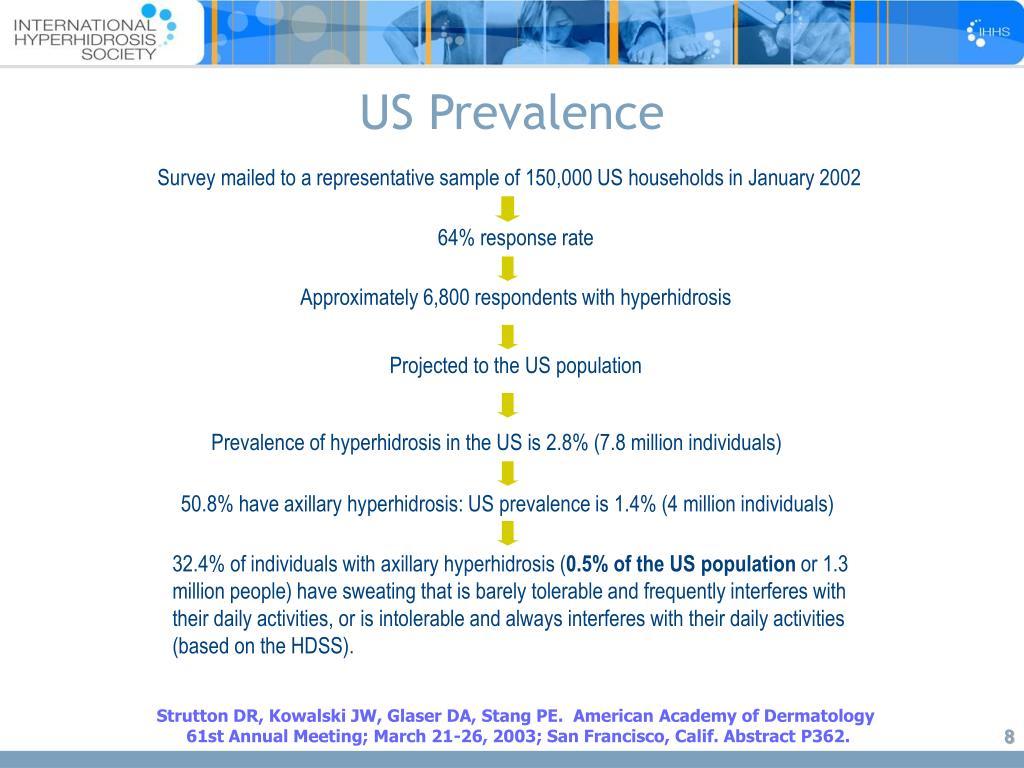 US Prevalence