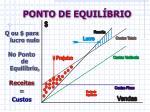 ponto de equil brio4