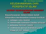 keusahawanan dari perspektif islam
