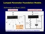 lumped parameter foundation models41
